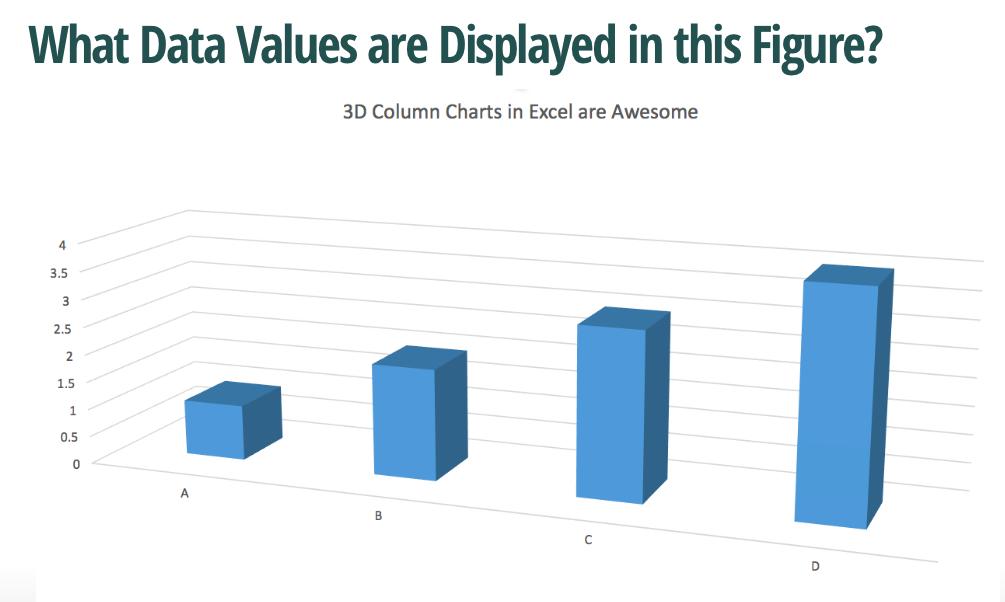 3D Excel column chart