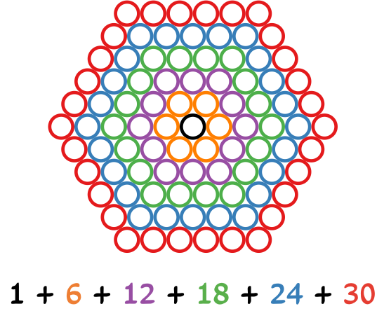Colored Hexagon