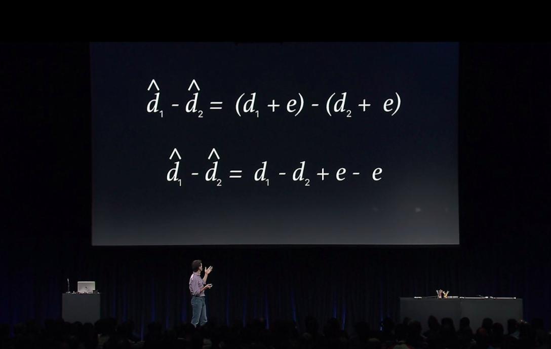 Apple equations