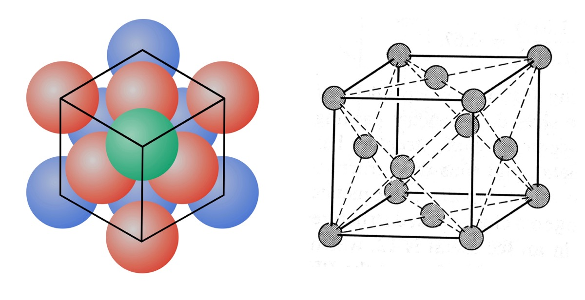 Face centered cubic crystal structure