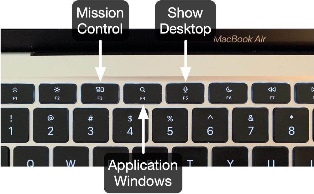 Function key actions